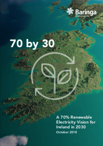 Cover to PDF doc on renewable energy